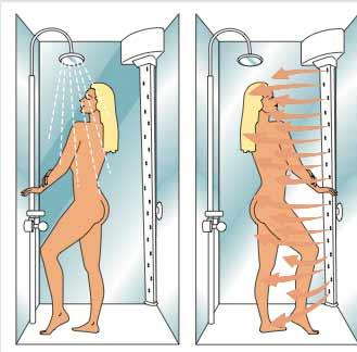 body-dryer-towell-off